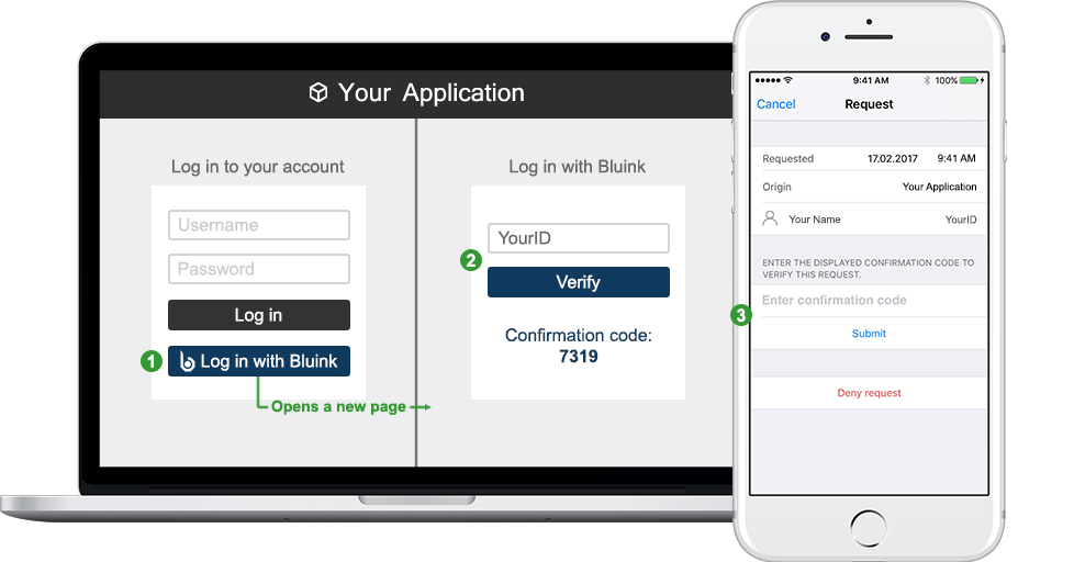 Bluink Identity lets users easily and securely log in to your applications with their smartphones.